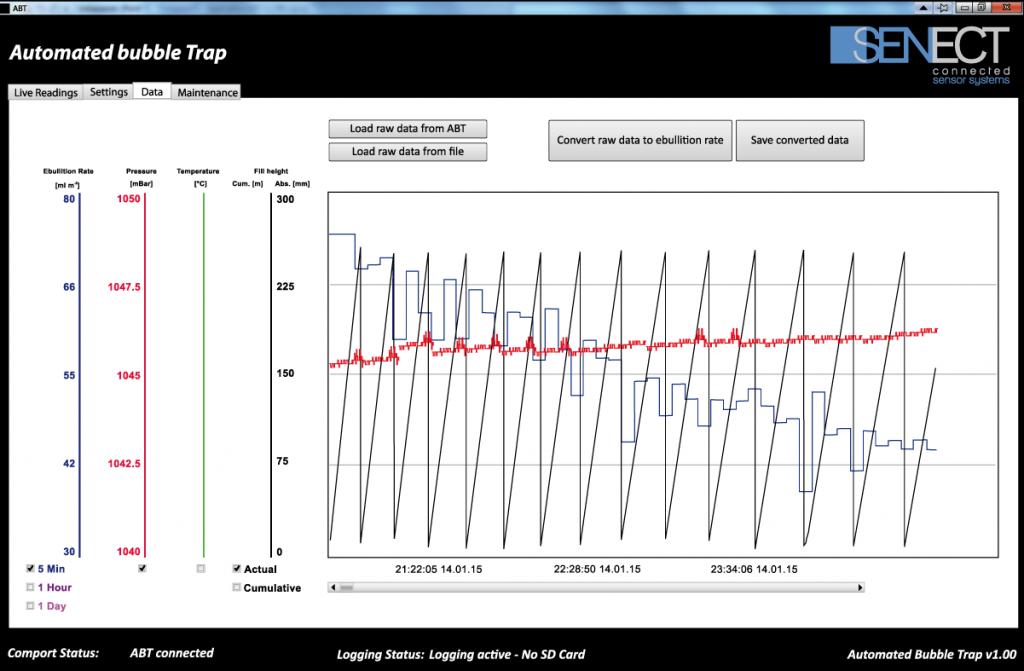 GUI-Data---nachgezeichnet