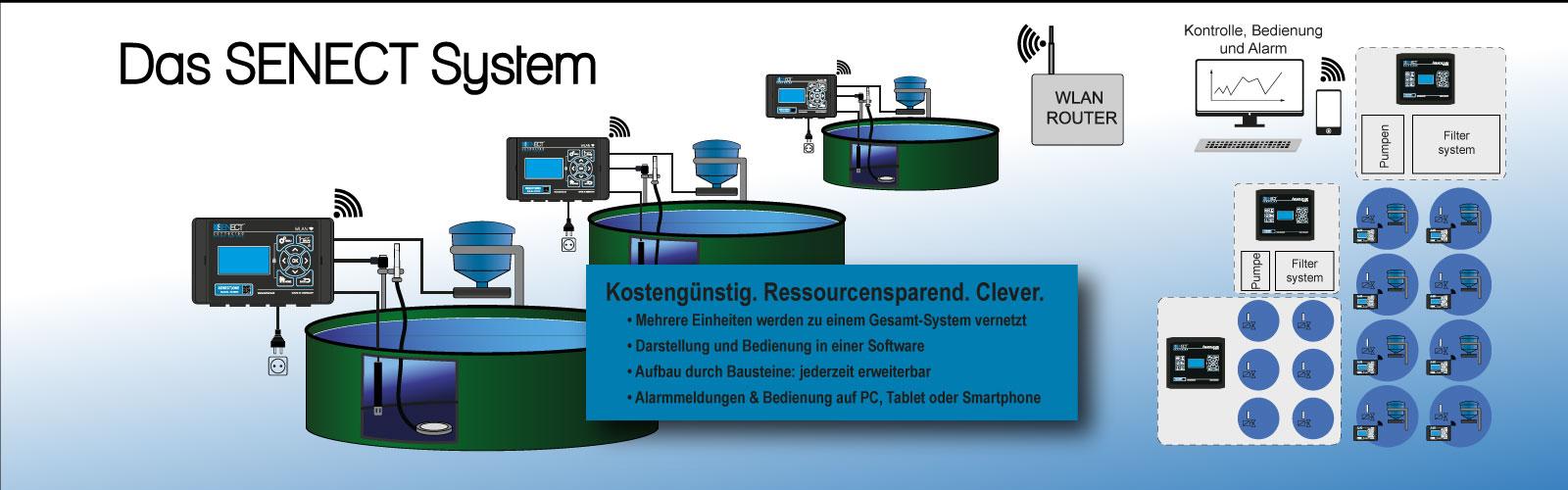 Slider_SENECT_System2