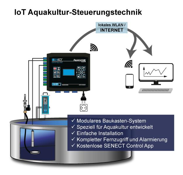 IoT Aquakultur Steuerungssystem